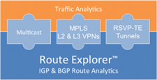 Root and Traffic Analysis