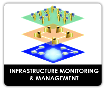 Infrastructure Monitoring & Management